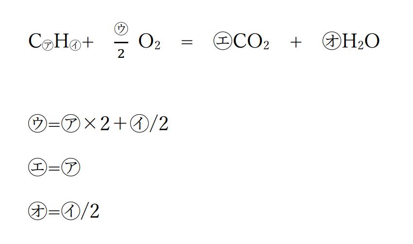 炭化水素の燃焼反応式(公式)